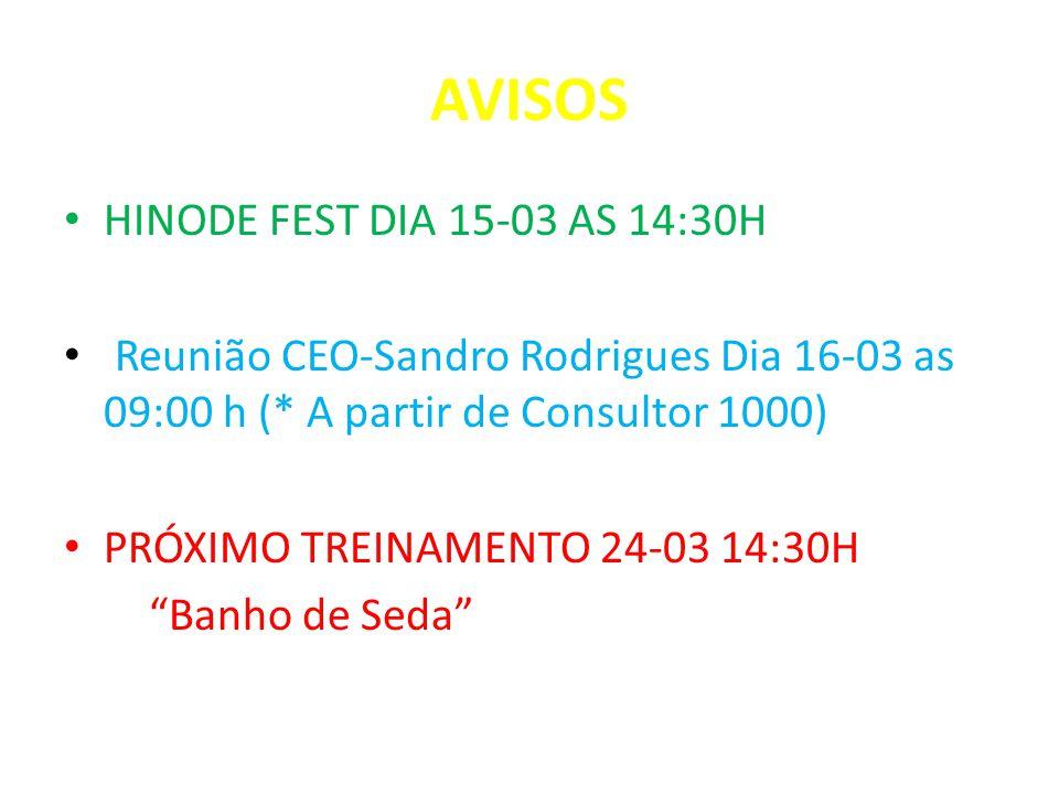 AVISOS HINODE FEST DIA 15-03 AS 14:30H Reunião CEO-Sandro Rodrigues Dia 16-03 as 09:00 h (* A partir de Consultor 1000) PRÓXIMO TREINAMENTO 24-03 14:3