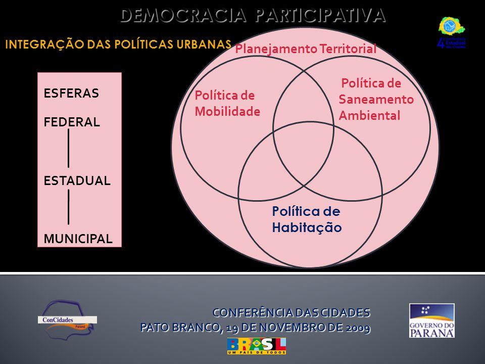 CONFERÊNCIA DAS CIDADES PATO BRANCO, 19 DE NOVEMBRO DE 2009 DEMOCRACIA PARTICIPATIVA ESFERAS FEDERAL ESTADUAL MUNICIPAL ESFERAS FEDERAL ESTADUAL MUNIC