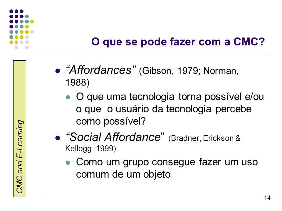 """CMC and E-Learning 14 O que se pode fazer com a CMC? """"Affordances"""" (Gibson, 1979; Norman, 1988) O que uma tecnologia torna possível e/ou o que o usuár"""