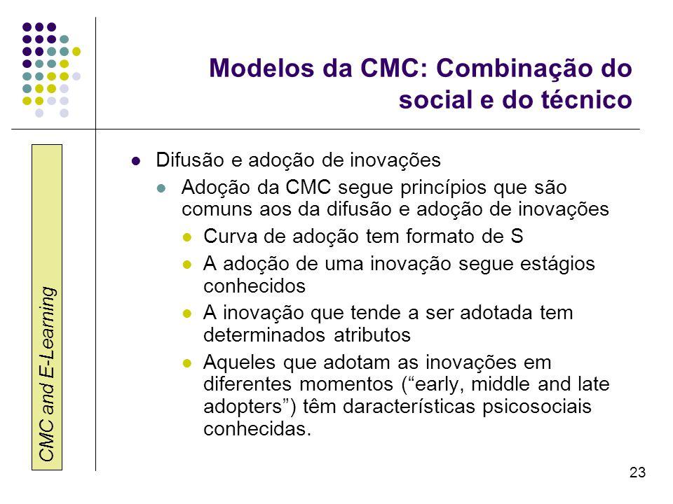 CMC and E-Learning 23 Modelos da CMC: Combinação do social e do técnico Difusão e adoção de inovações Adoção da CMC segue princípios que são comuns ao