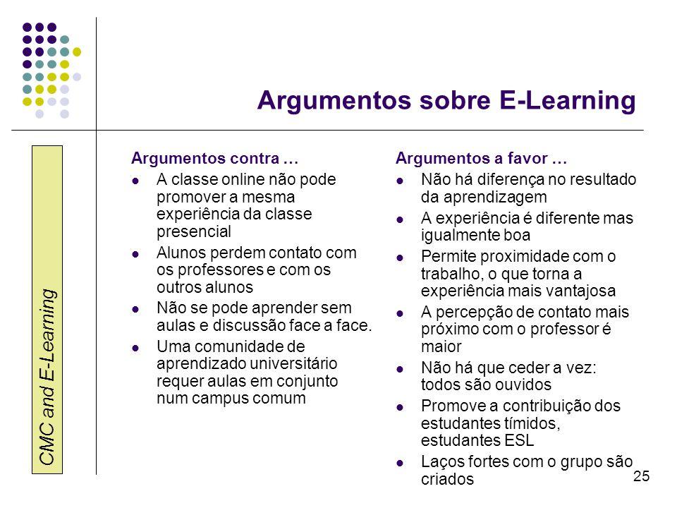CMC and E-Learning 25 Argumentos sobre E-Learning Argumentos contra … A classe online não pode promover a mesma experiência da classe presencial Aluno