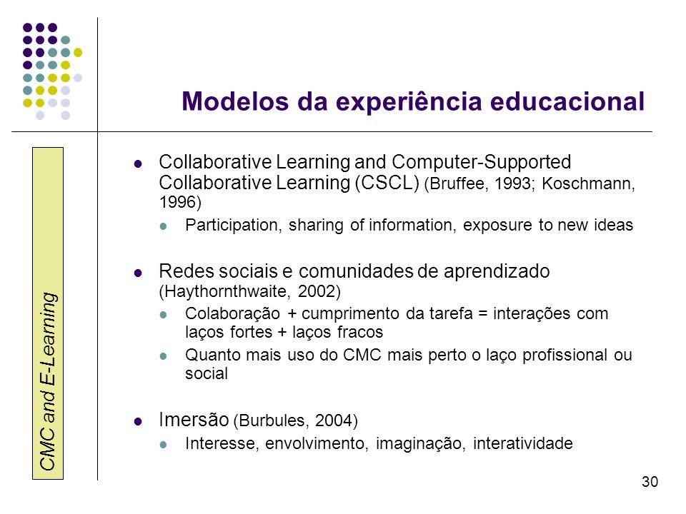 CMC and E-Learning 30 Modelos da experiência educacional Collaborative Learning and Computer-Supported Collaborative Learning (CSCL) (Bruffee, 1993; K