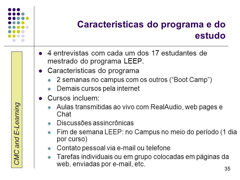 CMC and E-Learning 35 Caracteristicas do programa e do estudo 4 entrevistas com cada um dos 17 estudantes de mestrado do programa LEEP. Caracteristica