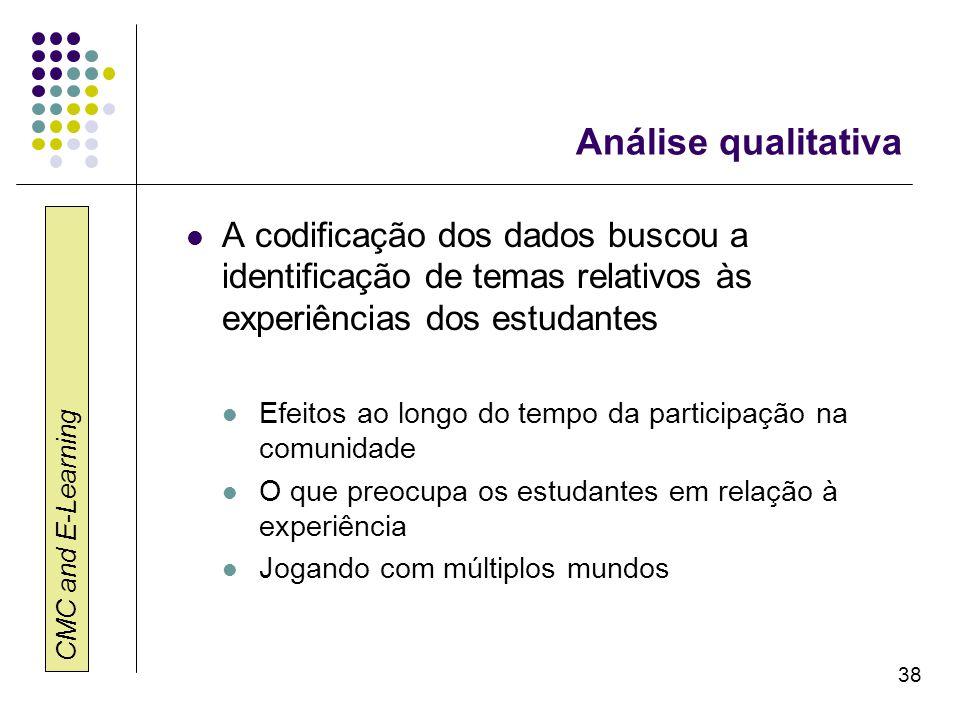 CMC and E-Learning 38 Análise qualitativa A codificação dos dados buscou a identificação de temas relativos às experiências dos estudantes Efeitos ao