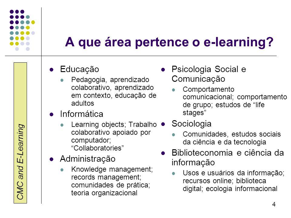 CMC and E-Learning 4 A que área pertence o e-learning? Educação Pedagogia, aprendizado colaborativo, aprendizado em contexto, educação de adultos Info