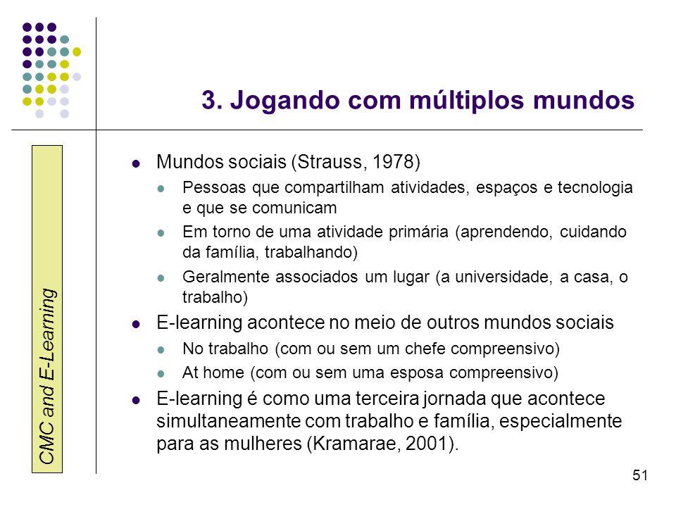 CMC and E-Learning 51 3. Jogando com múltiplos mundos Mundos sociais (Strauss, 1978) Pessoas que compartilham atividades, espaços e tecnologia e que s