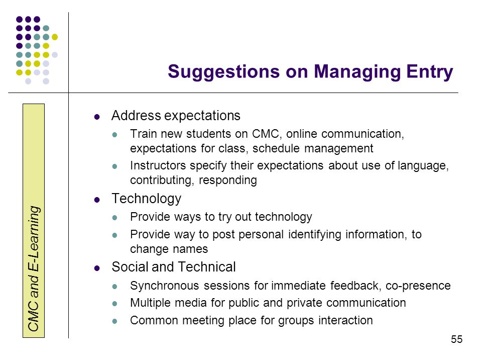 CMC and E-Learning 55 Suggestions on Managing Entry Address expectations Train new students on CMC, online communication, expectations for class, sche