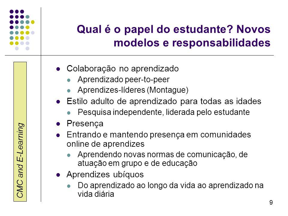 CMC and E-Learning 9 Qual é o papel do estudante? Novos modelos e responsabilidades Colaboração no aprendizado Aprendizado peer-to-peer Aprendizes-líd