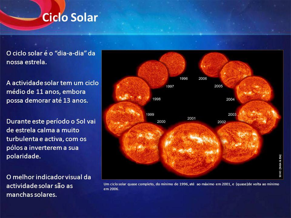 Ciclo Solar O ciclo solar é o dia-a-dia da nossa estrela.