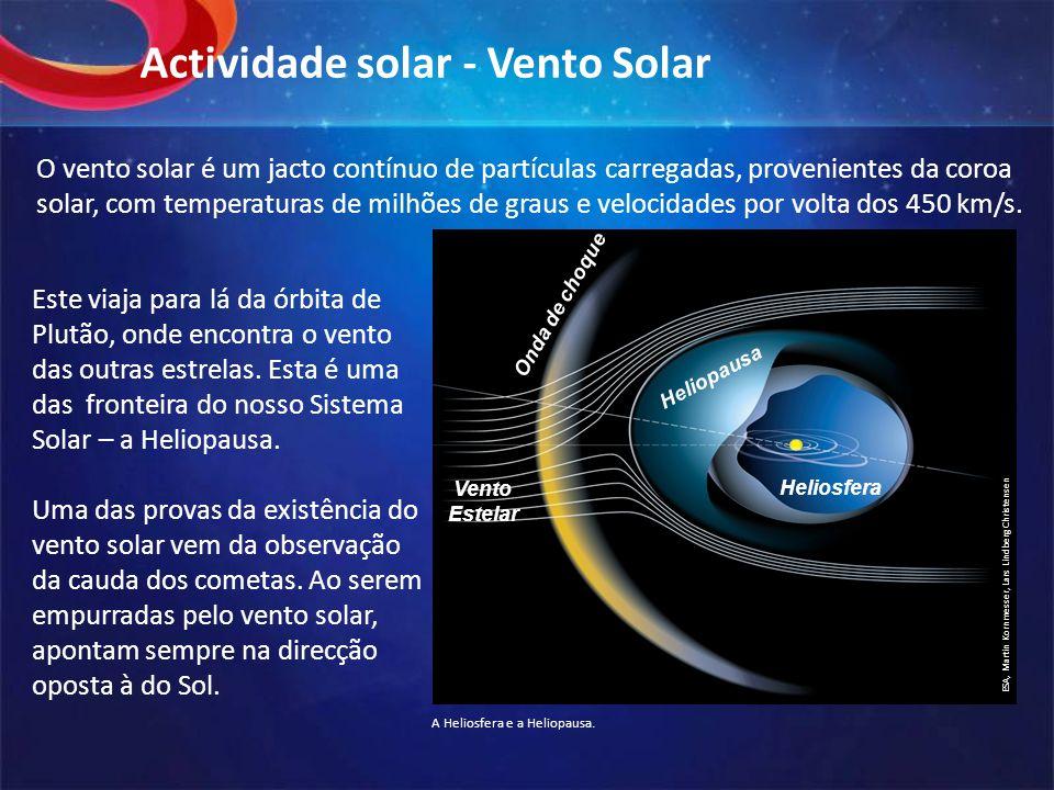 O vento solar é um jacto contínuo de partículas carregadas, provenientes da coroa solar, com temperaturas de milhões de graus e velocidades por volta dos 450 km/s.