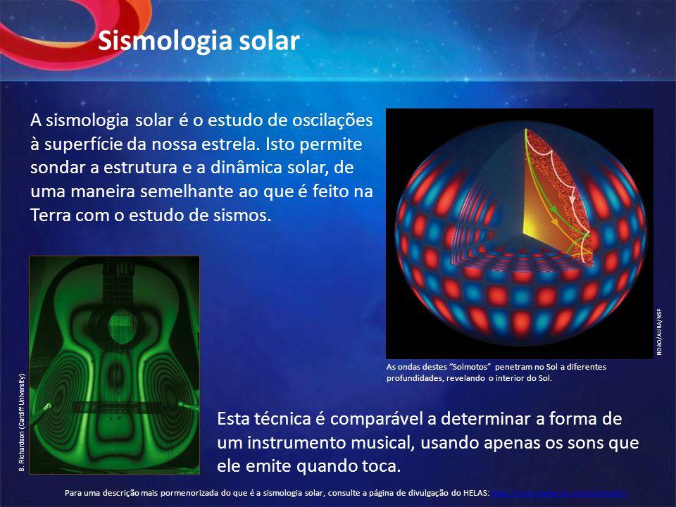Sismologia solar NOAO/AURA/NSF As ondas destes Solmotos penetram no Sol a diferentes profundidades, revelando o interior do Sol.