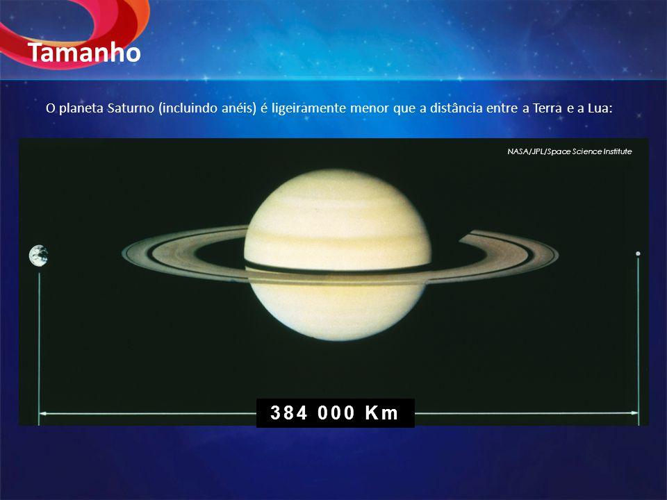 Tamanho O planeta Saturno (incluindo anéis) é ligeiramente menor que a distância entre a Terra e a Lua: 384 000 Km NASA/JPL/Space Science Institute