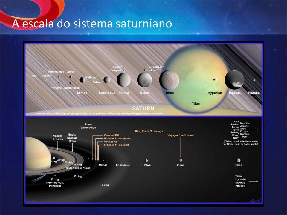A escala do sistema saturniano