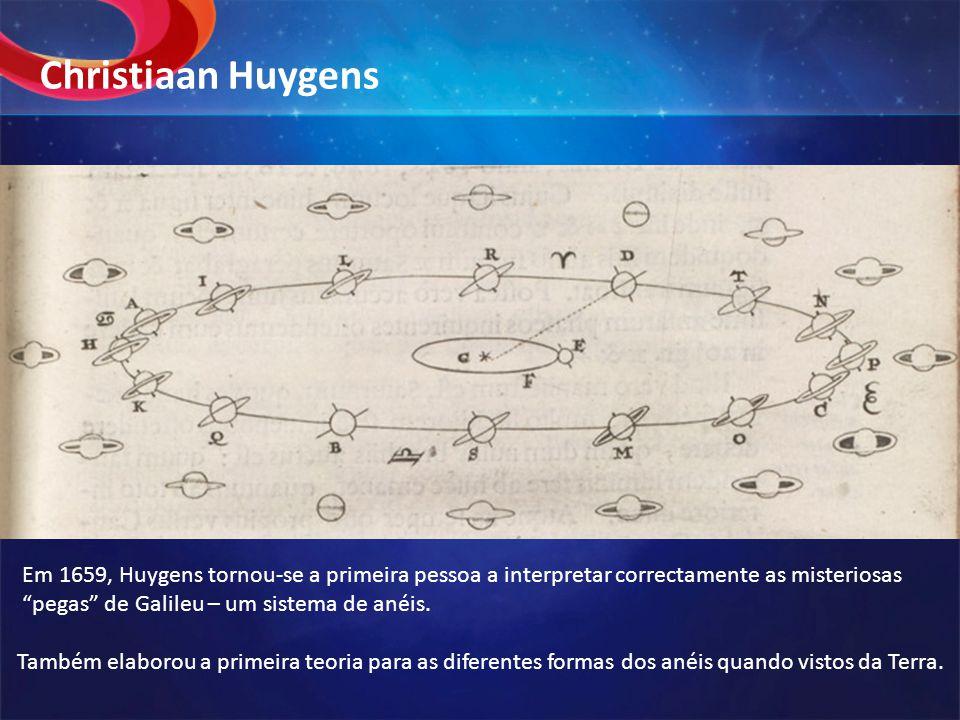 """Christiaan Huygens Em 1659, Huygens tornou-se a primeira pessoa a interpretar correctamente as misteriosas """"pegas"""" de Galileu – um sistema de anéis. T"""
