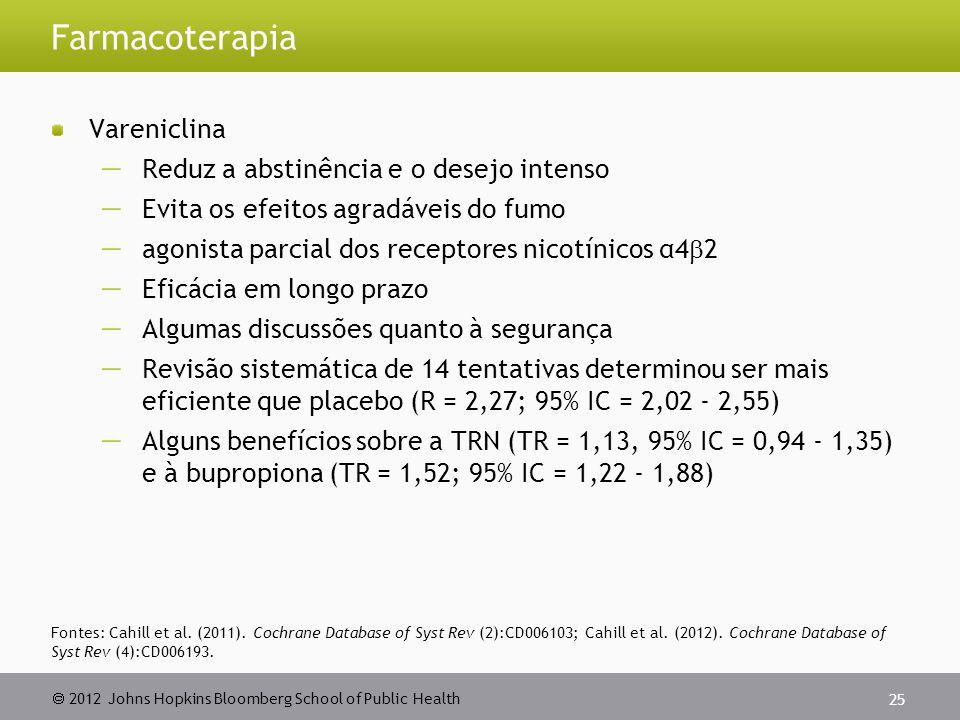  2012 Johns Hopkins Bloomberg School of Public Health Farmacoterapia Vareniclina  Reduz a abstinência e o desejo intenso  Evita os efeitos agradáveis do fumo  agonista parcial dos receptores nicotínicos α4  2  Eficácia em longo prazo  Algumas discussões quanto à segurança  Revisão sistemática de 14 tentativas determinou ser mais eficiente que placebo (R = 2,27; 95% IC = 2,02 - 2,55)  Alguns benefícios sobre a TRN (TR = 1,13, 95% IC = 0,94 - 1,35) e à bupropiona (TR = 1,52; 95% IC = 1,22 - 1,88) Fontes: Cahill et al.