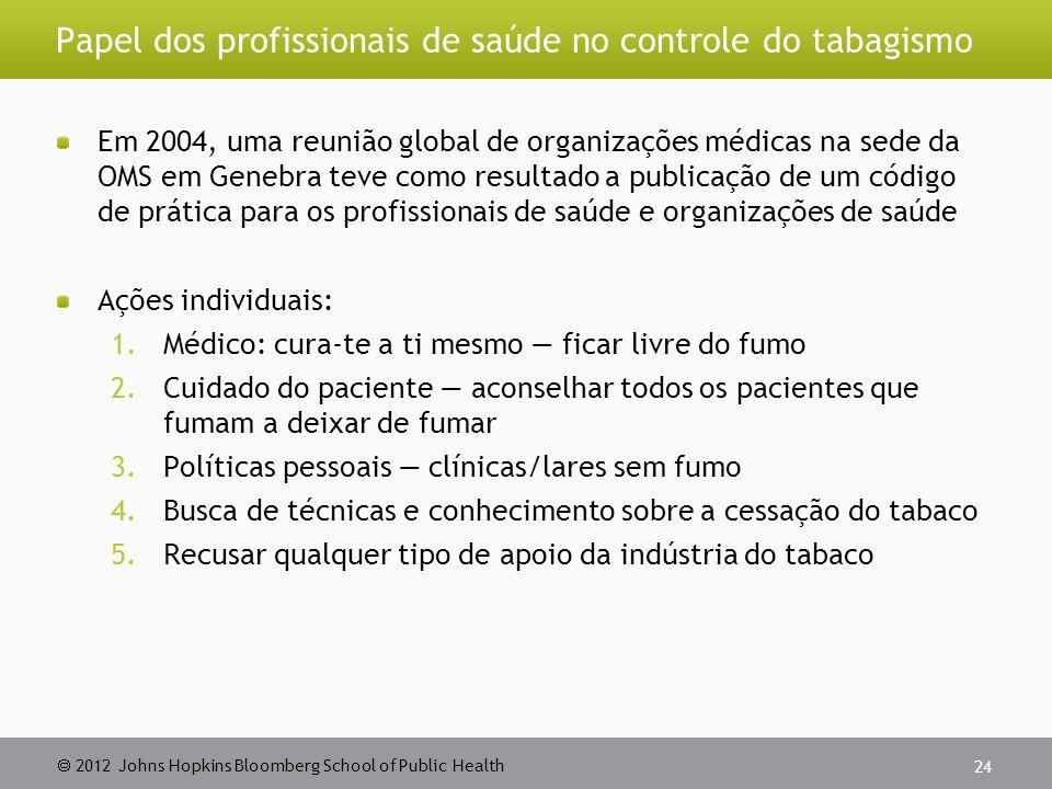  2012 Johns Hopkins Bloomberg School of Public Health Papel dos profissionais de saúde no controle do tabagismo Em 2004, uma reunião global de organi