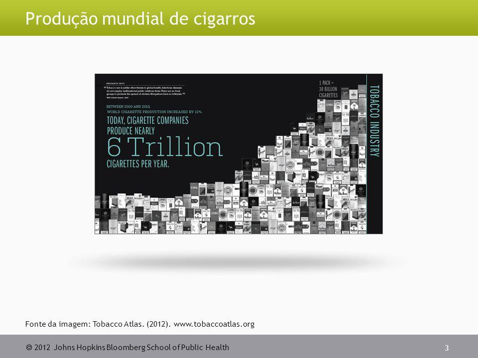  2012 Johns Hopkins Bloomberg School of Public Health Produção mundial de cigarros 3 Fonte da imagem: Tobacco Atlas.