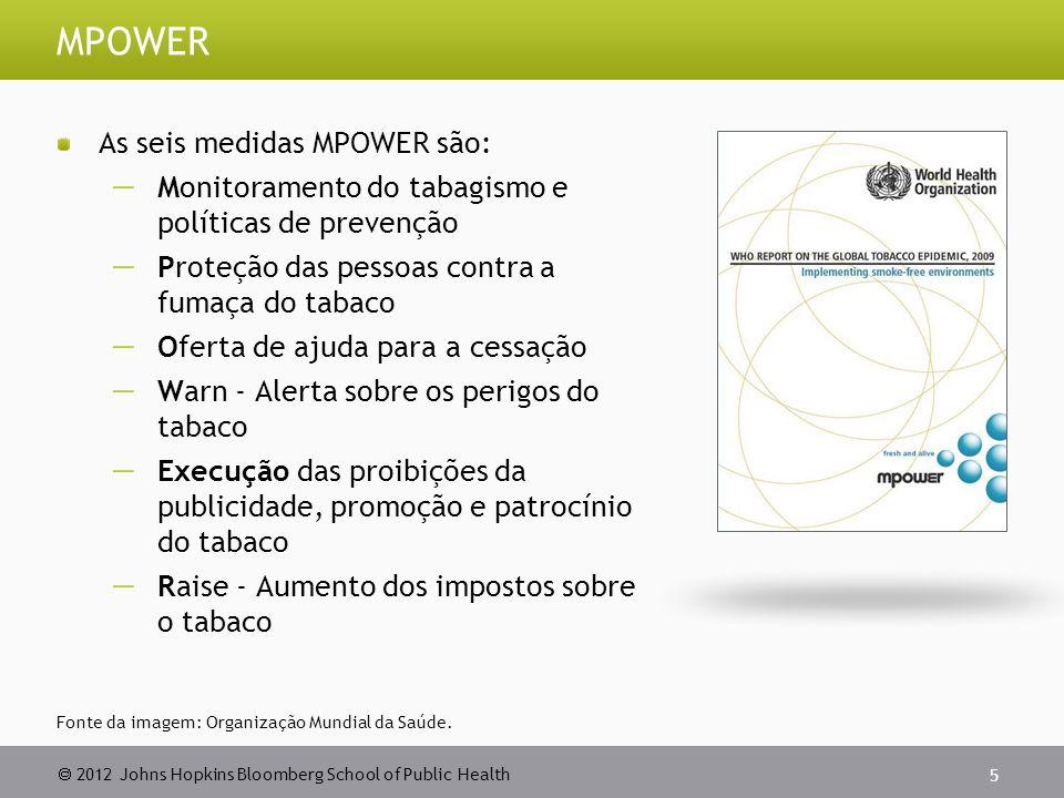  2012 Johns Hopkins Bloomberg School of Public Health MPOWER As seis medidas MPOWER são:  Monitoramento do tabagismo e políticas de prevenção  Prot