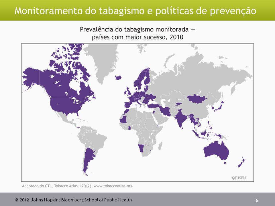  2012 Johns Hopkins Bloomberg School of Public Health Somente 19 países adotaram proibições totais aos anúncios 17