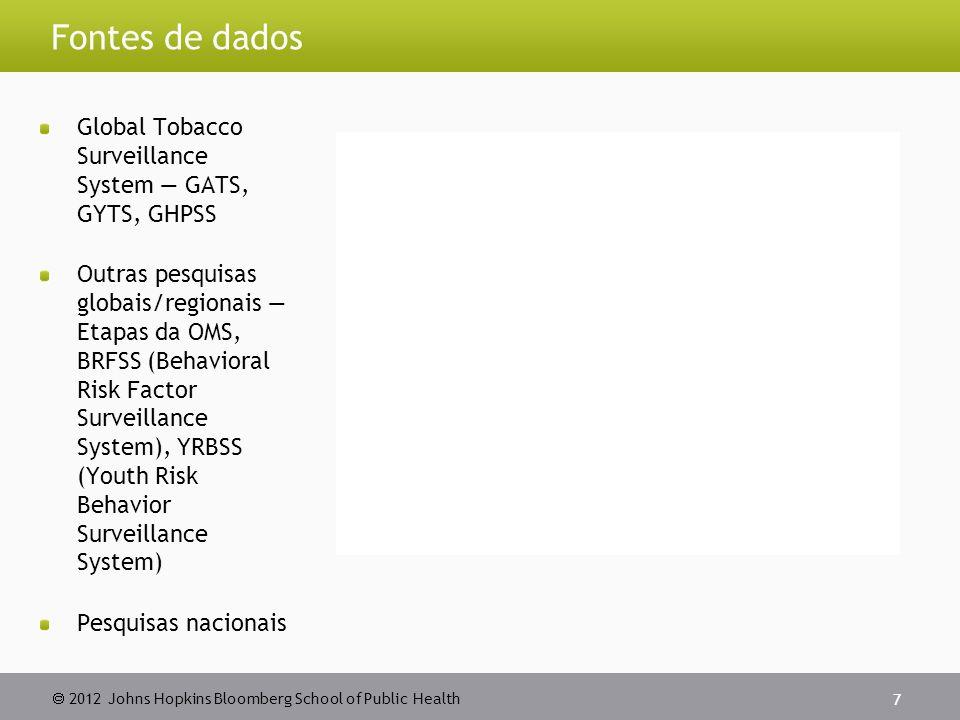  2012 Johns Hopkins Bloomberg School of Public Health Proteção contra a fumaça do tabaco 8
