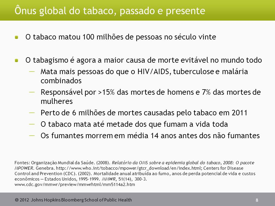  2012 Johns Hopkins Bloomberg School of Public Health Ônus global do tabaco, passado e presente O tabaco matou 100 milhões de pessoas no século vinte