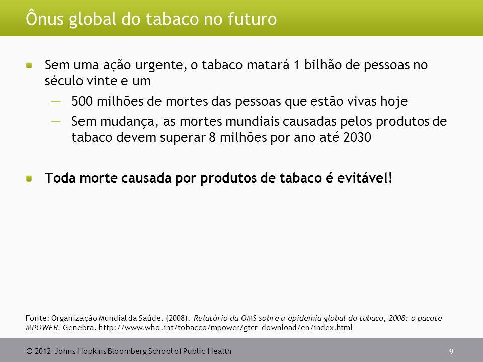  2012 Johns Hopkins Bloomberg School of Public Health Ônus global do tabaco no futuro Sem uma ação urgente, o tabaco matará 1 bilhão de pessoas no sé