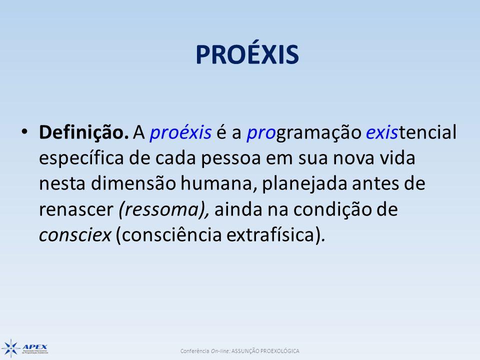 Conferência On-line: ASSUNÇÃO PROEXOLÓGICA PROÉXIS Definição.