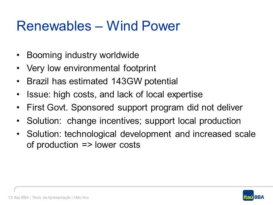 13| Itaú BBA | Título da Apresentação | Mês Ano Renewables – Wind Power Booming industry worldwide Very low environmental footprint Brazil has estimat