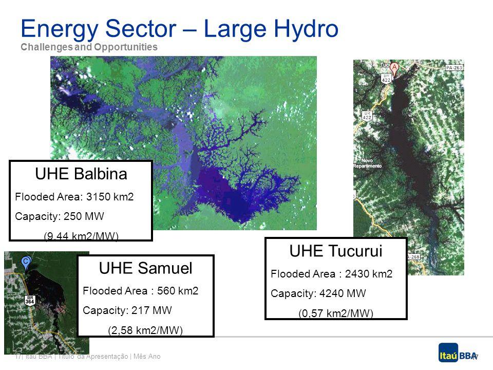 17| Itaú BBA | Título da Apresentação | Mês Ano 17 Energy Sector – Large Hydro Challenges and Opportunities UHE Balbina Flooded Area: 3150 km2 Capacity: 250 MW (9,44 km2/MW) UHE Tucurui Flooded Area : 2430 km2 Capacity: 4240 MW (0,57 km2/MW) UHE Samuel Flooded Area : 560 km2 Capacity: 217 MW (2,58 km2/MW)