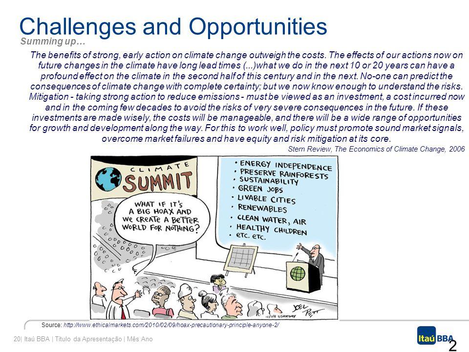 20| Itaú BBA | Título da Apresentação | Mês Ano Challenges and Opportunities 20 Summing up… Source: http://www.ethicalmarkets.com/2010/02/09/hoax-prec