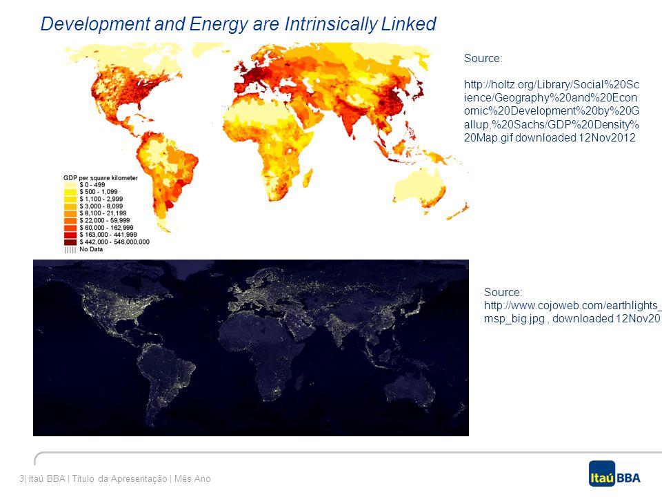 3| Itaú BBA | Título da Apresentação | Mês Ano Development and Energy are Intrinsically Linked Source: http://holtz.org/Library/Social%20Sc ience/Geog