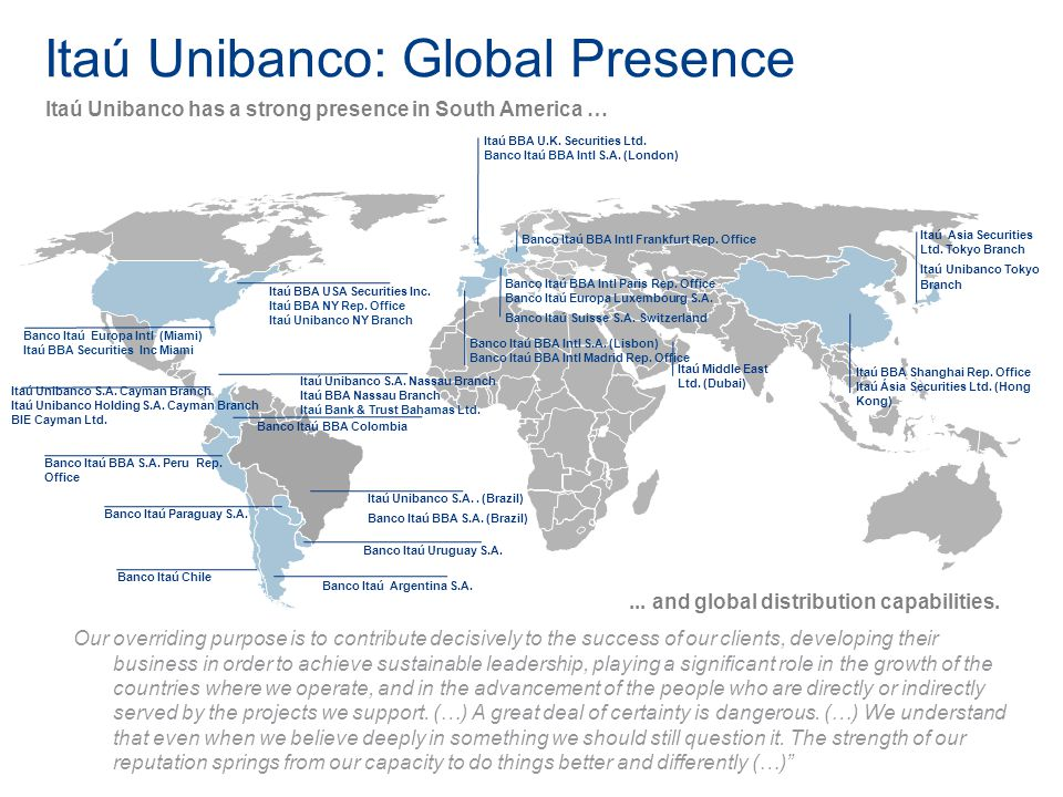 Itaú Unibanco: Global Presence Itaú Unibanco has a strong presence in South America …...