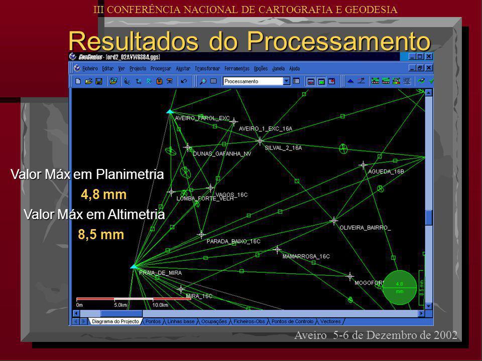 Resultados do Processamento Resultados do Processamento Valor Máx em Planimetria 4,8 mm Valor Máx em Altimetria Valor Máx em Altimetria 8,5 mm Aveiro 5-6 de Dezembro de 2002 III CONFERÊNCIA NACIONAL DE CARTOGRAFIA E GEODESIA