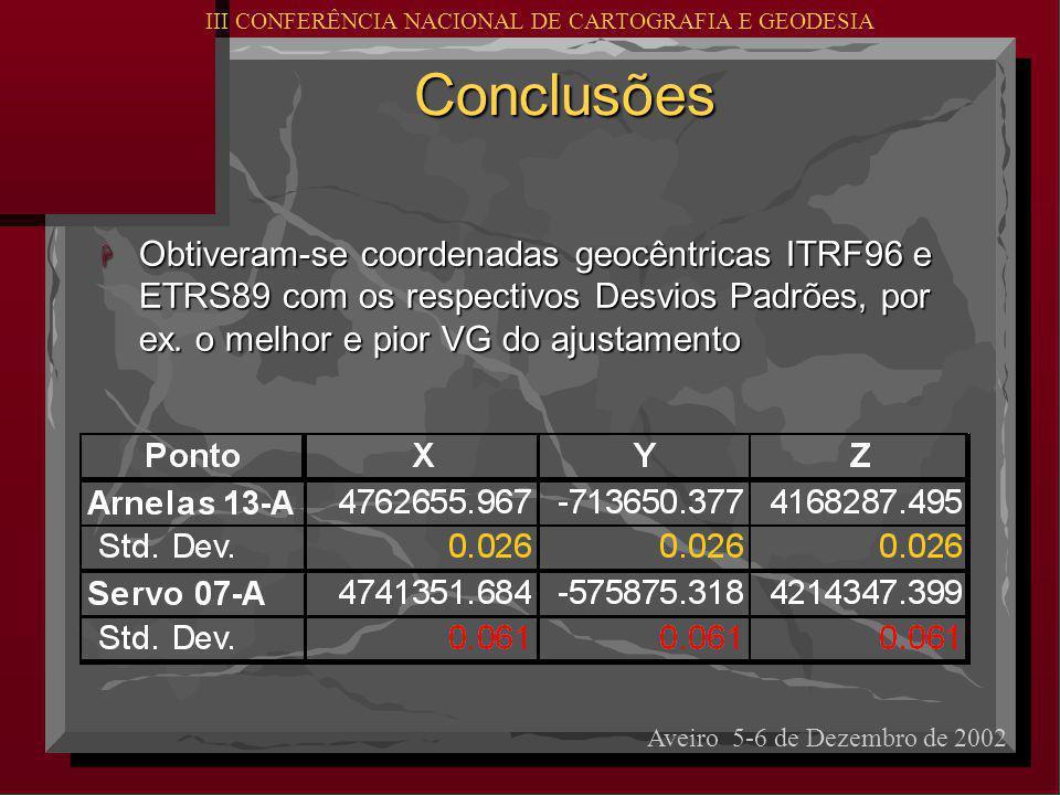 Conclusões H Obtiveram-se coordenadas geocêntricas ITRF96 e ETRS89 com os respectivos Desvios Padrões, por ex.
