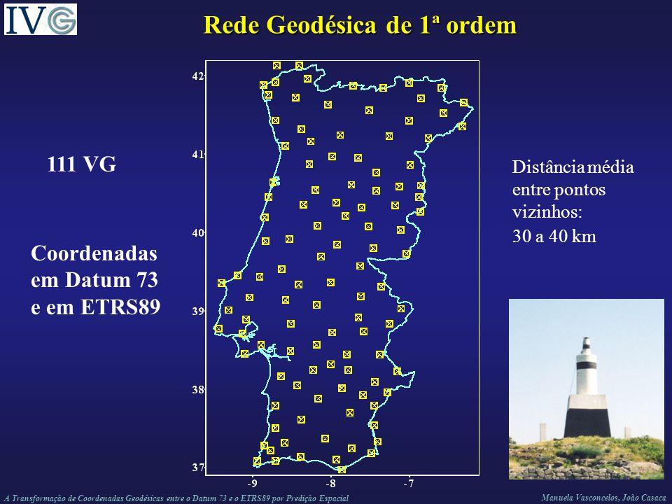 A Transformação de Coordenadas Geodésicas entre o Datum 73 e o ETRS89 por Predição Espacial Manuela Vasconcelos, João Casaca Rede Geodésica de 1ª ordem 111 VG Coordenadas em Datum 73 e em ETRS89 Distância média entre pontos vizinhos: 30 a 40 km