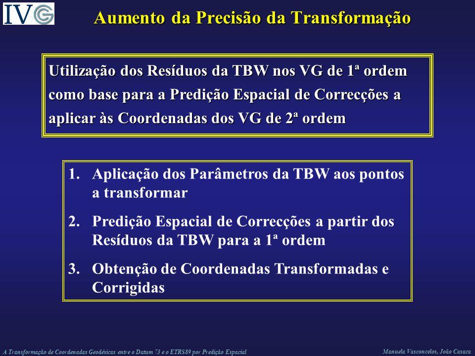A Transformação de Coordenadas Geodésicas entre o Datum 73 e o ETRS89 por Predição Espacial Manuela Vasconcelos, João Casaca Aumento da Precisão da Transformação 1.Aplicação dos Parâmetros da TBW aos pontos a transformar 2.Predição Espacial de Correcções a partir dos Resíduos da TBW para a 1ª ordem 3.Obtenção de Coordenadas Transformadas e Corrigidas Utilização dos Resíduos da TBW nos VG de 1ª ordem como base para a Predição Espacial de Correcções a aplicar às Coordenadas dos VG de 2ª ordem