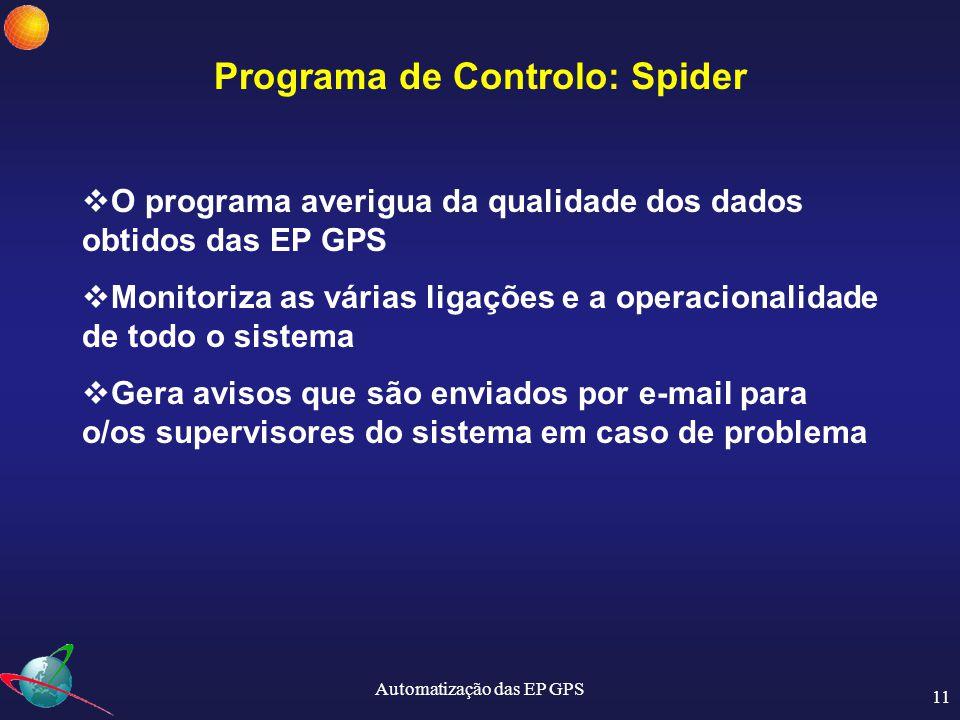 Automatização das EP GPS 12 EP GPS: Nome Domes Number Coordenadas Intervalo de ligação às EP para obtenção dos dados binários Hora de Ligação a Cascais Definição das EP
