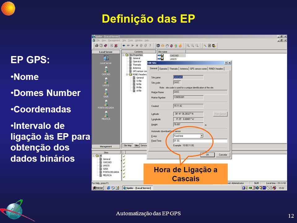Automatização das EP GPS 13 Dados: Ficheiros Rinex Compressão: Hatanaka Guarda no disco do Pc Envio dos ficheiros para vários ftp Gestão Automática dos Dados Contas ftp de Ponta Delgada