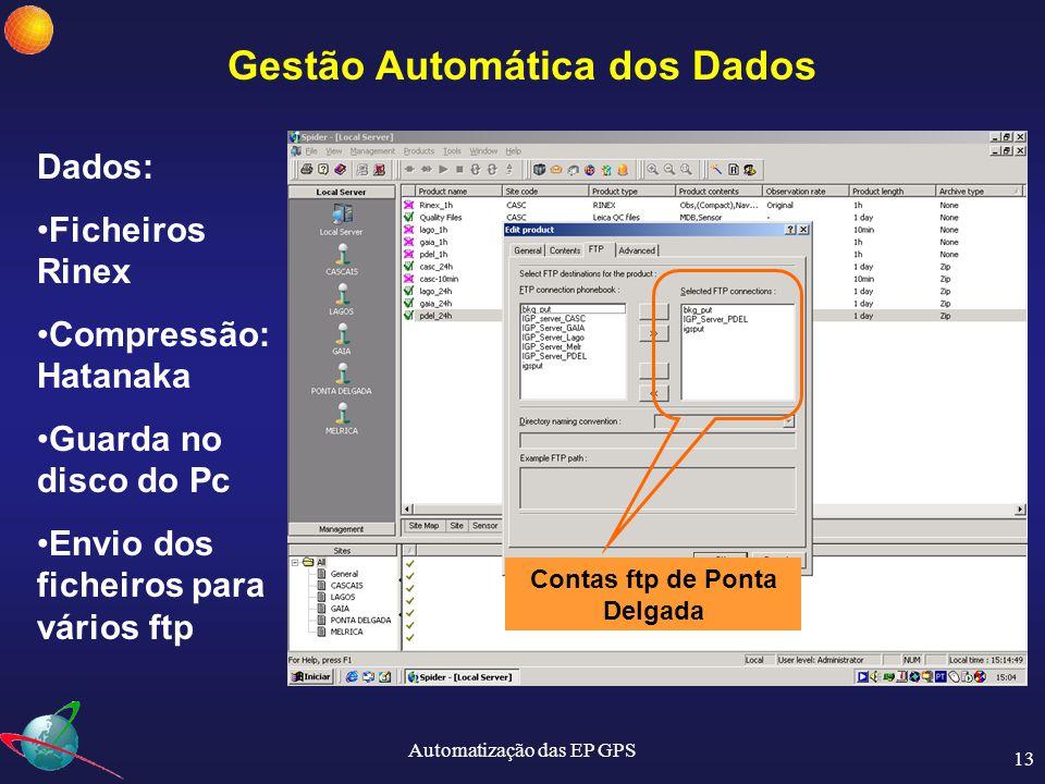 Automatização das EP GPS 14 Nº de satélites e sua distribuição, permite a verificação do registo das EP.