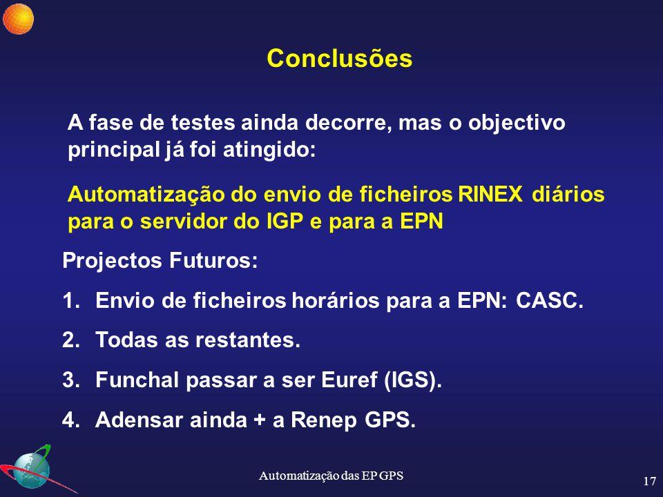 Automatização das EP GPS 18 Dados: ftp://ftp.igeo.pt ftp://igs.ifag.de/gpsdata