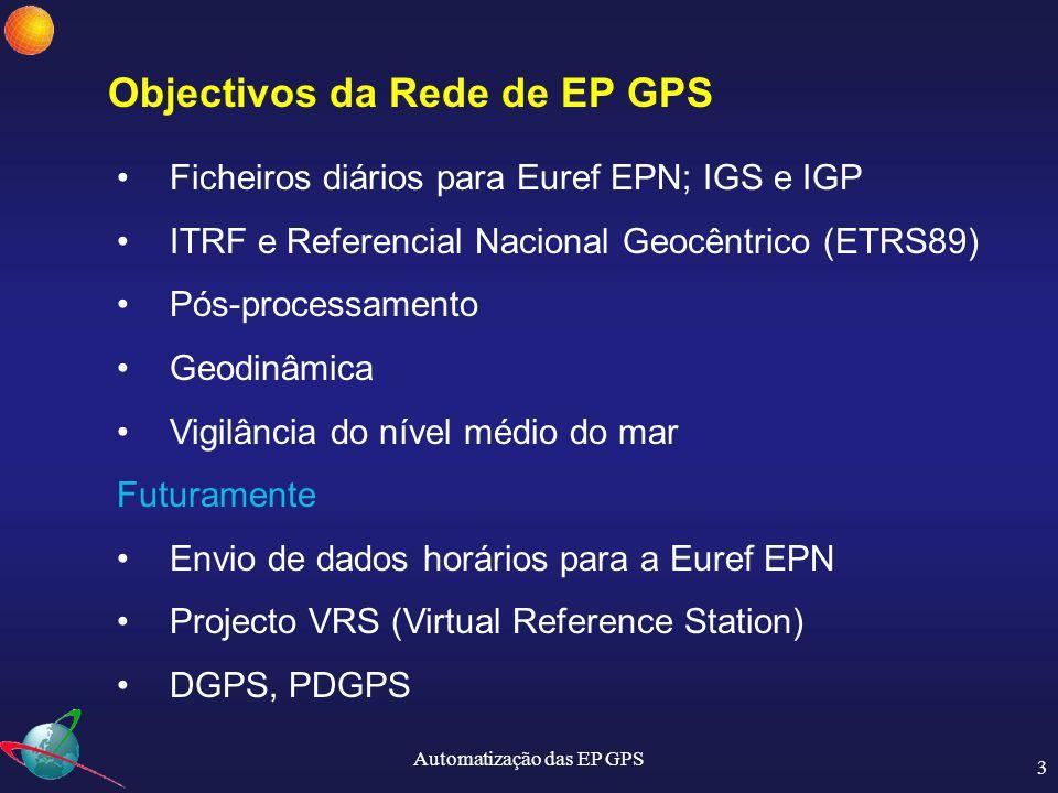Automatização das EP GPS 4 Rede de Estações Permanentes GPS EP GPS 6 no Continente (3 Euref) 1 nos Açores (IGS) 1 na Madeira Critérios de localização: junto aos marégrafos (as costeiras) nos Açores, uma por grupo de ilhas cobertura do território adequada ao DGPS e ao VRS