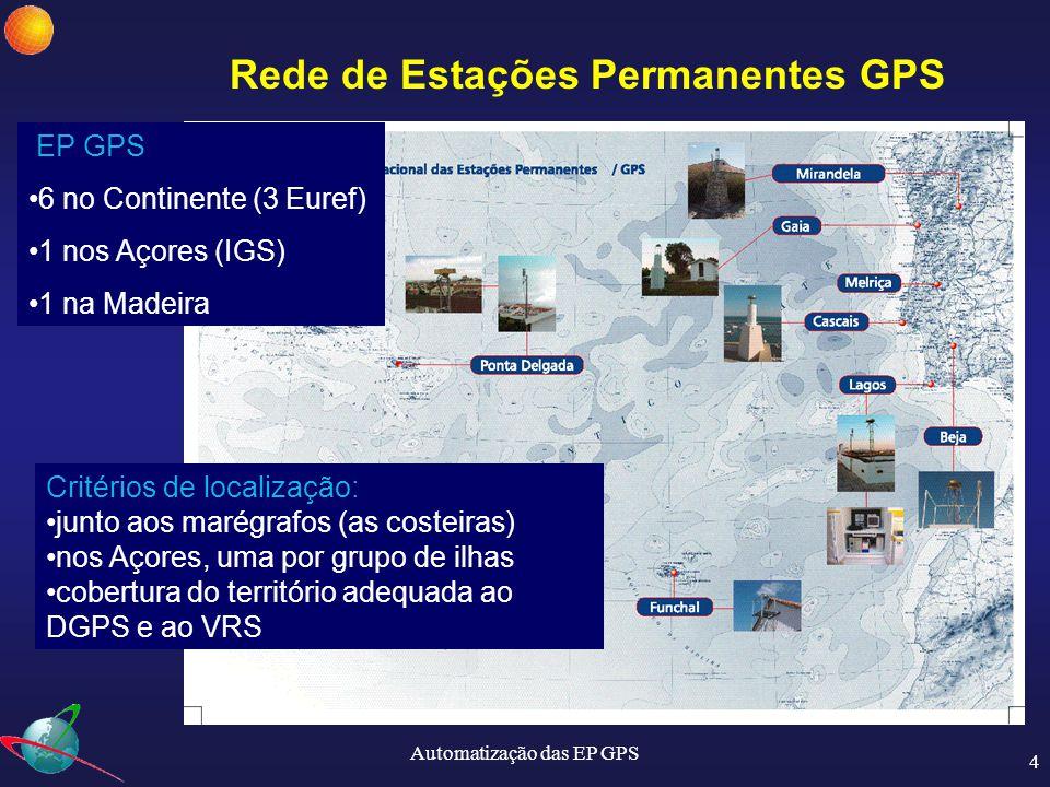 Automatização das EP GPS 5  Configuração Básica: Sensor GPS (CORS, 12 canais) Antena Choke Ring com elemento Dorne Margolin Sonda Meteorológica – Met3 da Paroscientific UPS – ± 2 horas Configuração EP GPS