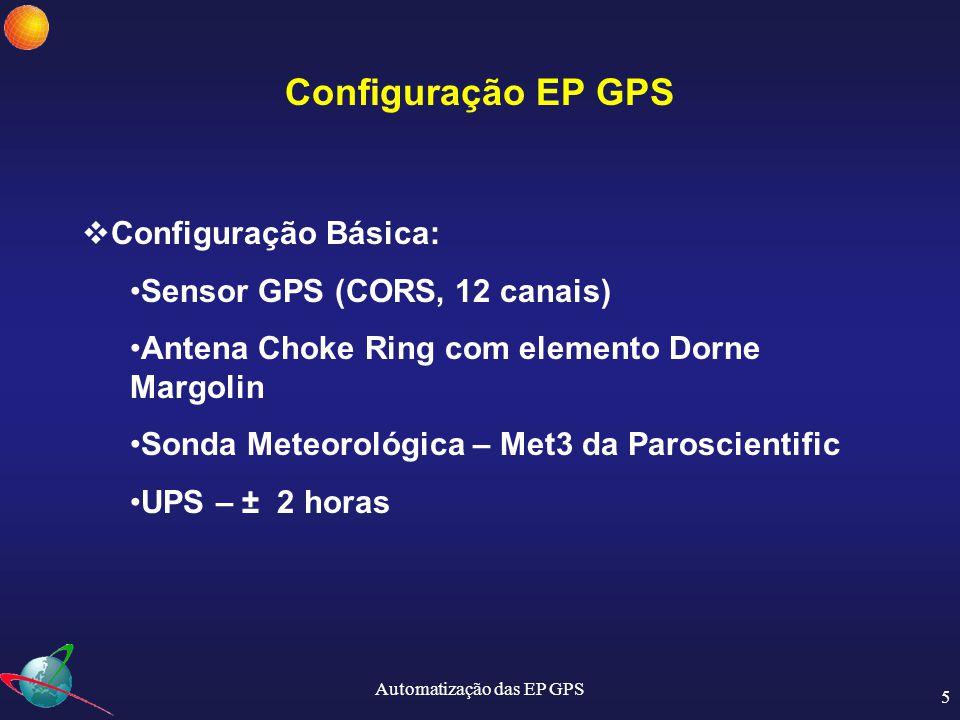 Automatização das EP GPS 6  Euref + EP Melriça Sensor GPS (Antena GPS; MET3; alimentação) Modem RDIS  Controlo Remoto Enviados dados em formato binário Senso r GPS Modem RDIS Ligação Directa Configuração Local