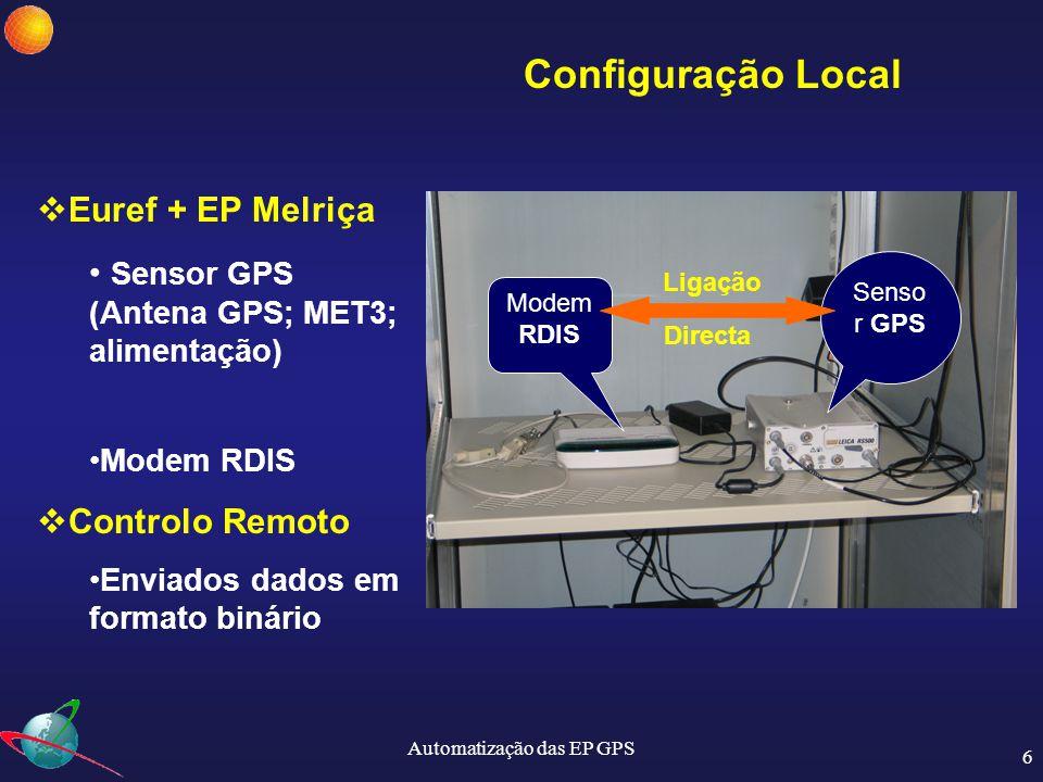 Automatização das EP GPS 7 Configuração Local  Restantes EP Sensor GPS (Antena GPS; alimentação) PC com modem RDIS (liga GPS e Met3)  Controlo Local (e remoto) Envia dados em formato RINEX PC Sensor GPS
