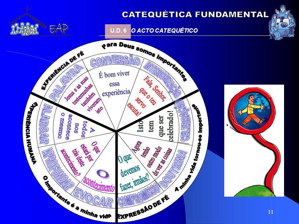11 U.D. 6 O ACTO CATEQUÉTICO