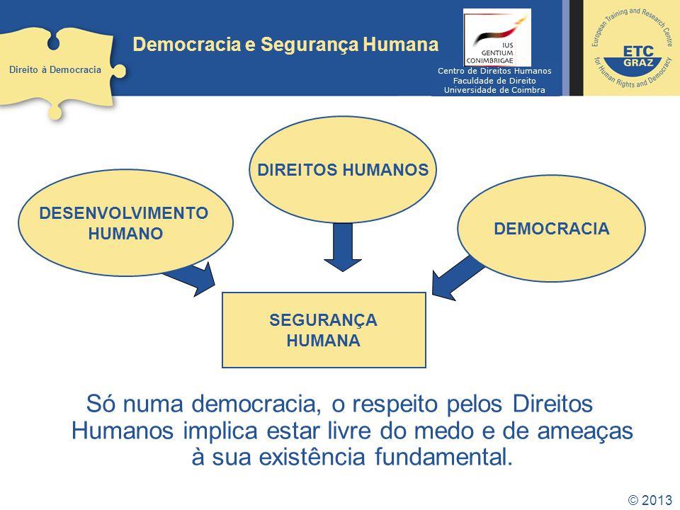 © 2013 Democracia e Segurança Humana Só numa democracia, o respeito pelos Direitos Humanos implica estar livre do medo e de ameaças à sua existência fundamental.