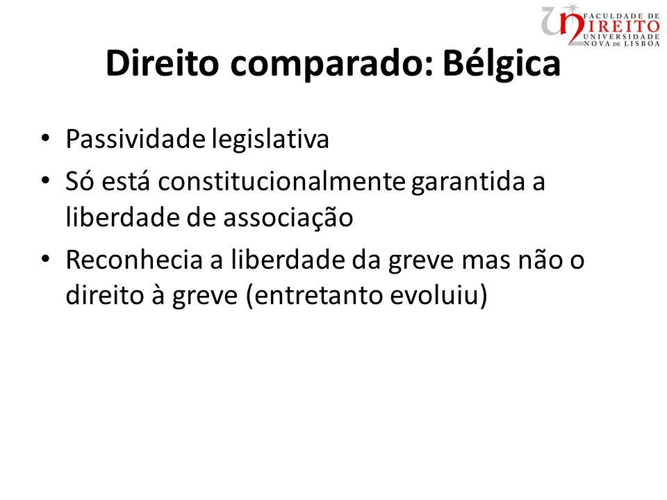 Direito comparado: Bélgica Passividade legislativa Só está constitucionalmente garantida a liberdade de associação Reconhecia a liberdade da greve mas não o direito à greve (entretanto evoluiu)