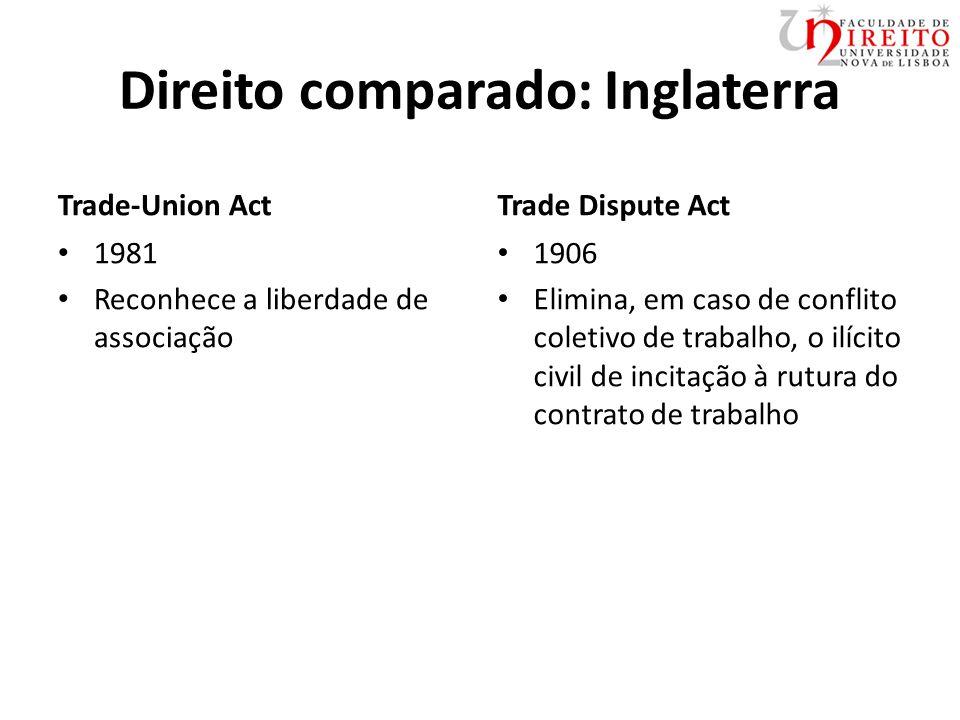 Direito comparado: Inglaterra Trade-Union Act 1981 Reconhece a liberdade de associação Trade Dispute Act 1906 Elimina, em caso de conflito coletivo de trabalho, o ilícito civil de incitação à rutura do contrato de trabalho