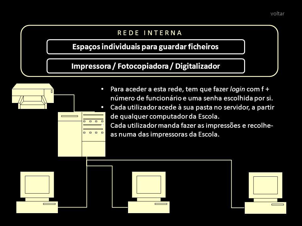 R E D E I N T E R N A Espaços individuais para guardar ficheiros Para aceder a esta rede, tem que fazer login com f + número de funcionário e uma senh