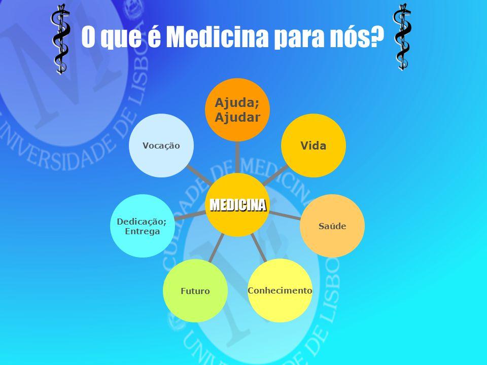 O que é Medicina para nós.